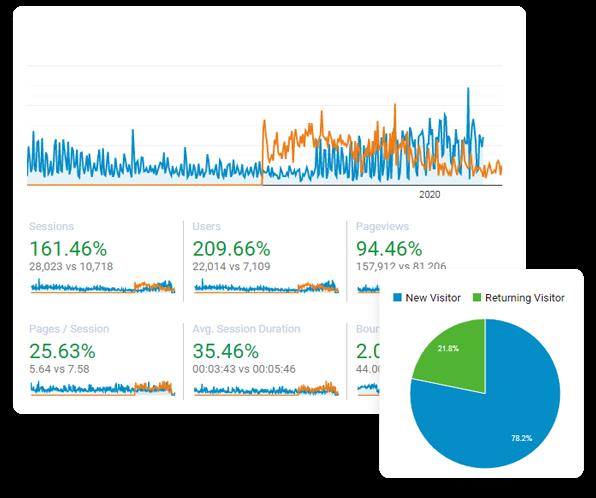 Blue Ridge Realty Analytics