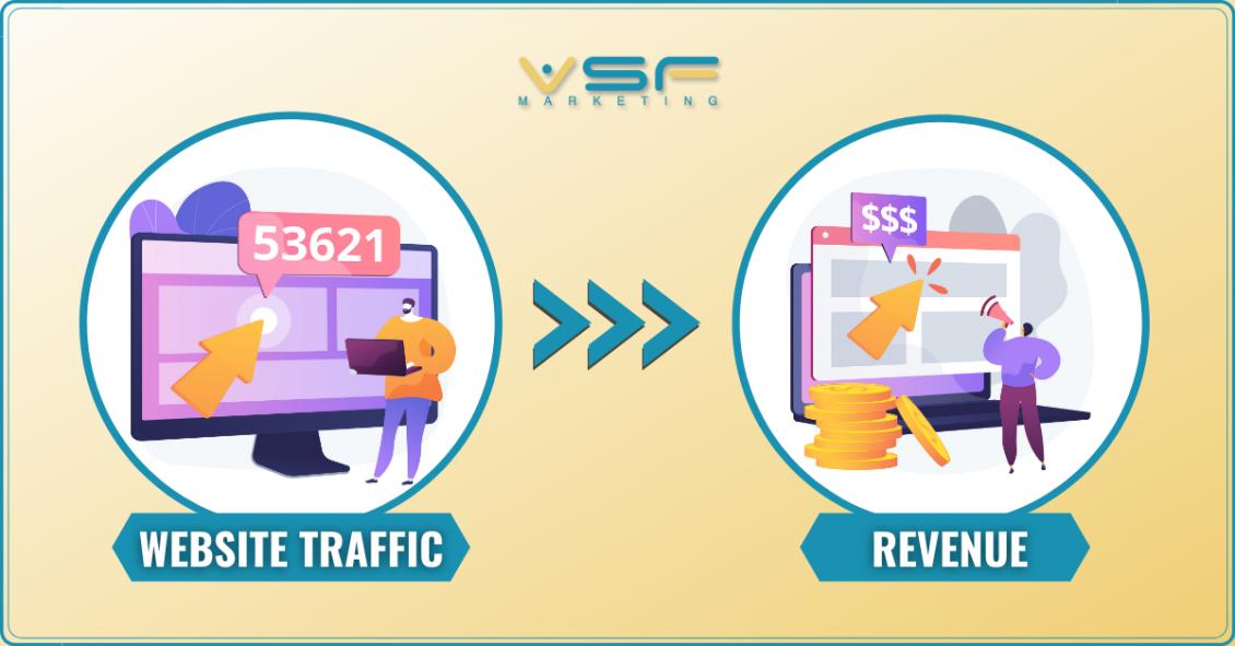 convert website traffic into revenue